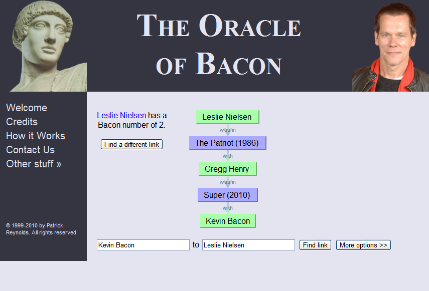 with the Six Degrees of Kevin Bacon theory that any actor or actress can